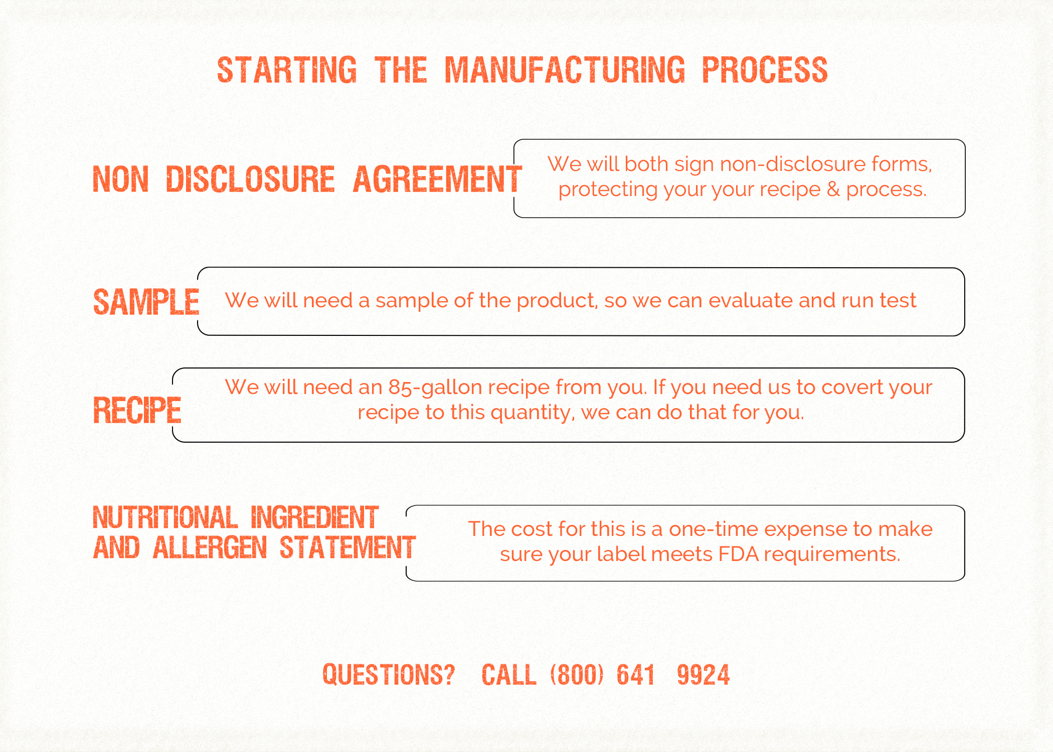 starting-the-manufacturing-process